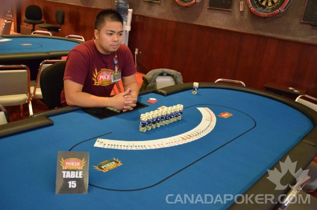 The Leading Online Gambling Opportunities in Manitoba