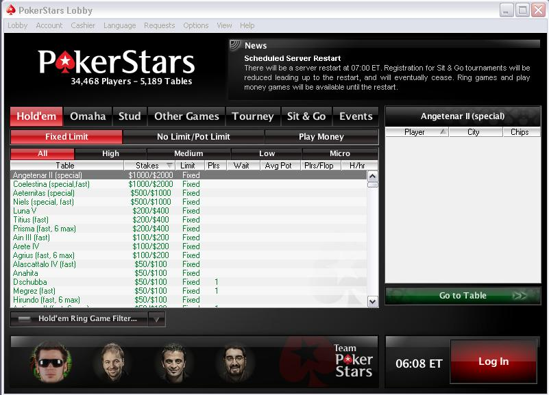 Pokerstars Review Canada Poker Canadian Poker News