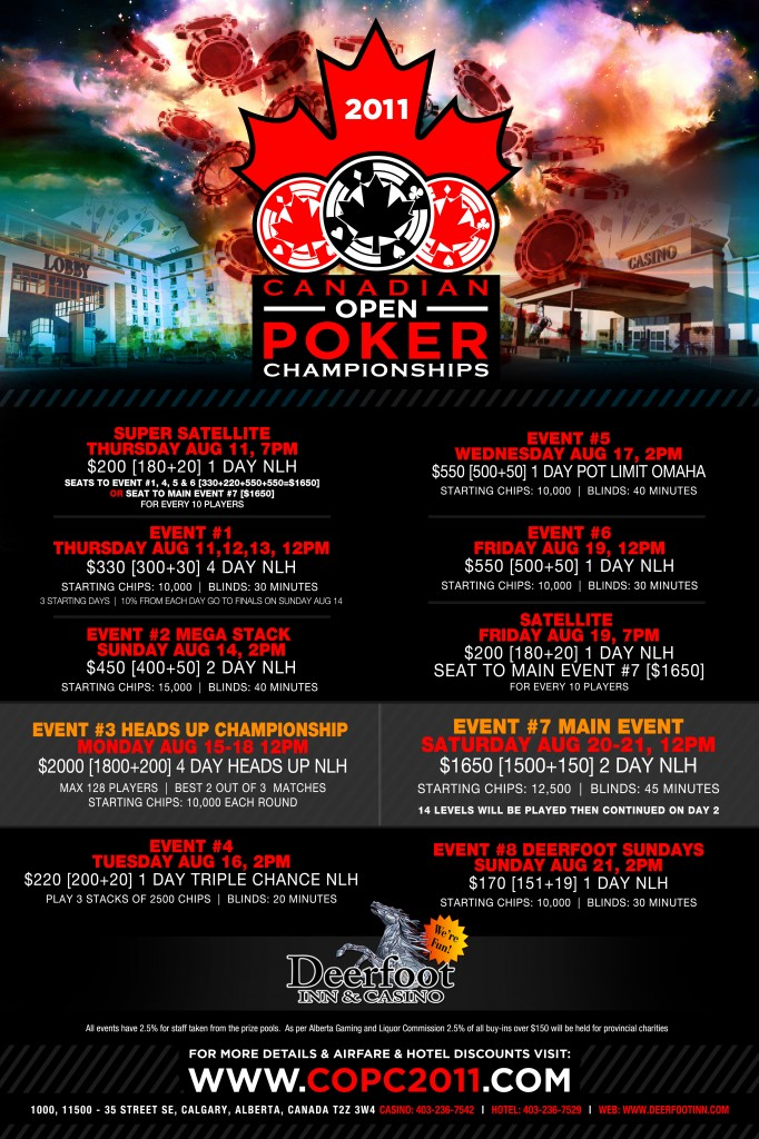 Ontario Poker Tournaments