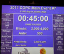 2011 Canadian Open Poker Championships Main Event $1650 NLH | Final Day Gallery